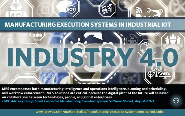 Manufacturing solutions in transformation - MES software systems market and solutions Industrial IoT