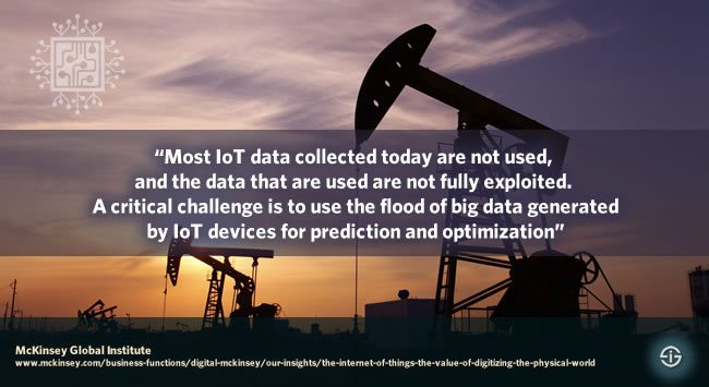 Most IoT data collected today are not used and the data that are used are not fully exploited