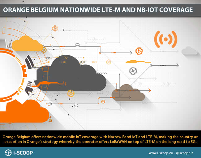 Orange Belgium offers nationwide mobile IoT coverage with Narrow Band IoT NB-IoT and LTE-M making the country an exception in the Orange IoT strategy whereby the operator offers LoRaWAN on top of LTE-M on the long road towards 5G