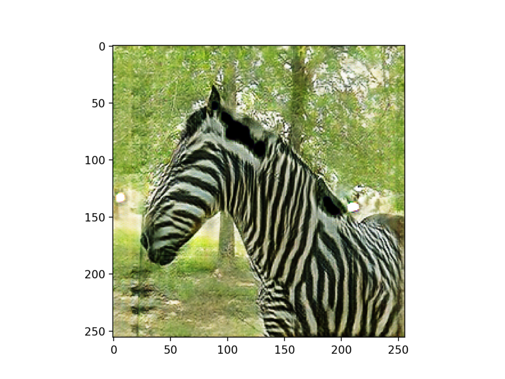 Photograph of a Horse Translated to a Photograph of a Zebra using CycleGAN