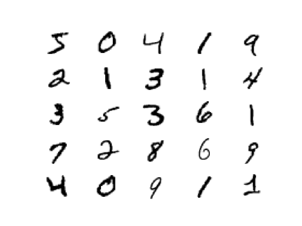 Plot of the First 25 Handwritten Digits From the MNIST Dataset.