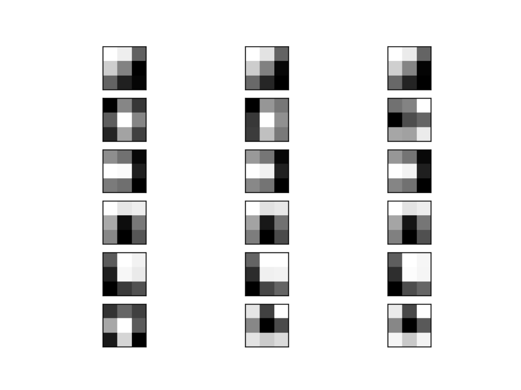 Plot of the First 6 Filters From VGG16 With One Subplot per Channel