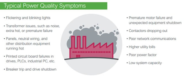 Power management and energy management - power quality symptoms - source - full infographic