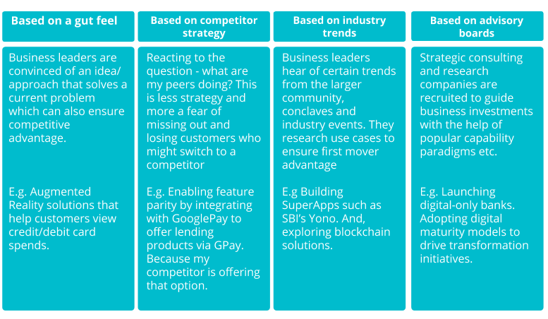 Categories of banking products