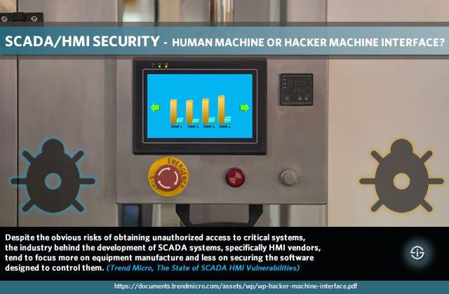 SCADA HMI security - human machine interface or hacker machine interface - quote Hacker Machine Interface The State of SCADA HMI Vulnerabilities