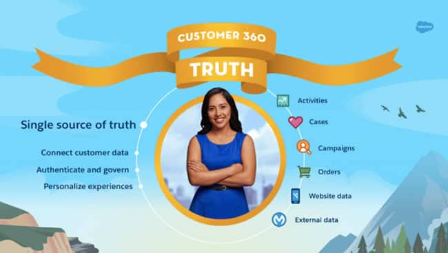 Salesforce Customer 360 Truth - source and courtesy