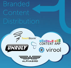 Some branded content distribution platforms according to the The Content Marketing Landscape Infographic