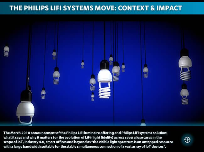 The Philips LiFi systems and solutions move - context impact and meaning in the scope of IoT