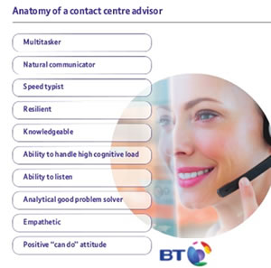 The anatomy of a contact center advisor - source research BT SuperAgent 2020.jpg