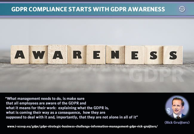 The crucial role of GDPR awareness in GDPR compliance