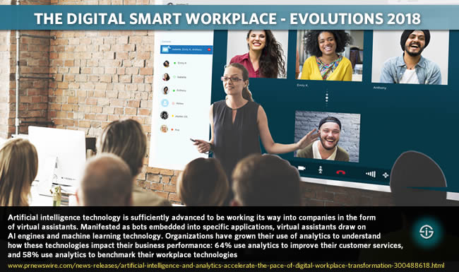 The digital smart workplace - evolutions and trends 2018 - artificial intelligence and analytics