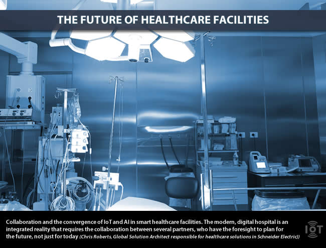 The future of healthcare facilities depends on collaboration and the integration of artificial intelligence and the Internet of Things with the smart hospital as an integrated reality that requires the collaboration between several partners who have the foresight to plan for the future, not just for today