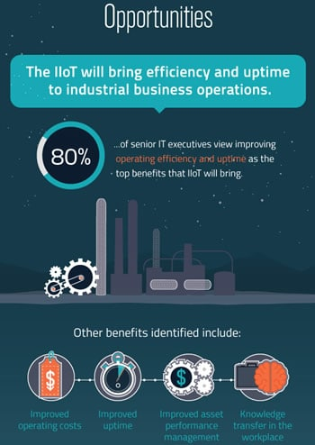 The opportunities of the Industrial Internet of Things as seen in a 2016 infographic by Visual Capitalist - view source and full infographic