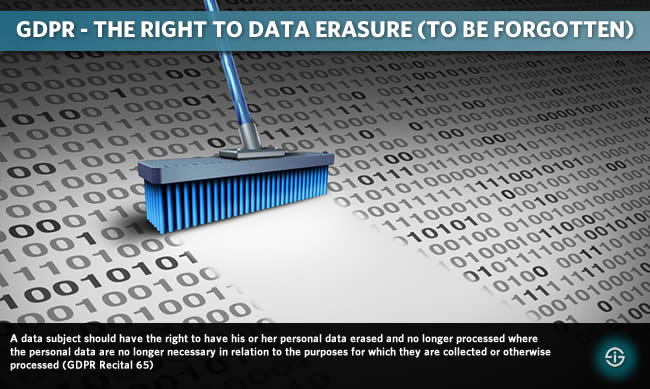 The right to data erasure right to be forgotten