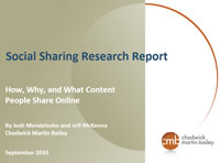 The social sharing research report