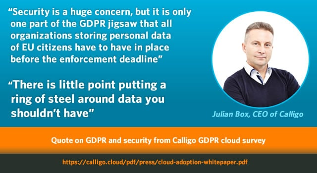 There is little point putting a ring of steel around data you should not have - quote Julian Box CEO of Calligo on GDPR and security from Calligo GDPR cloud survey