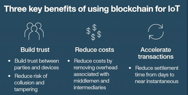 Three key benefits of using blockchain for IoT according to IBM - source