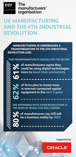 UK manufacturing and Industry 4.0 - 4IR research by the EEF 2016 - full EFF FactCard in PDF - more info