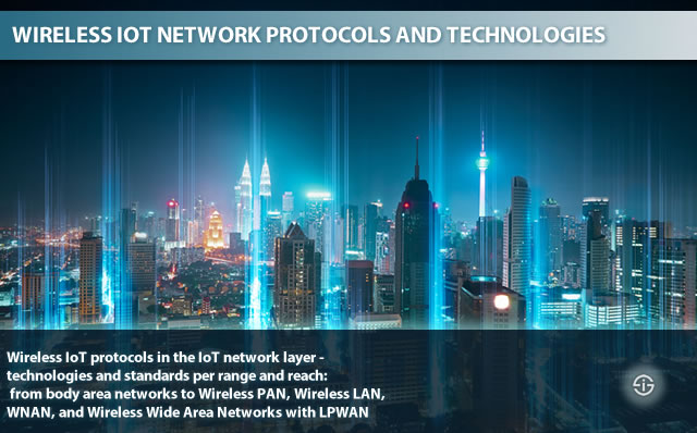 Wireless IoT protocols and technologies in the IoT network layer - from body area networks to Wireless Wide Area Networks for IoT
