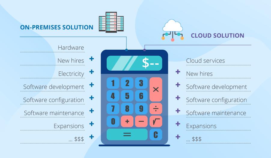 Big data on-premises vs. in-cloud costs