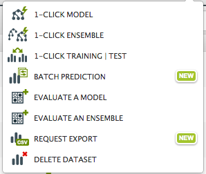 BigML 1-Click Everything