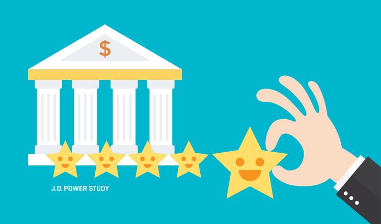 Customer satisfaction in retail banking