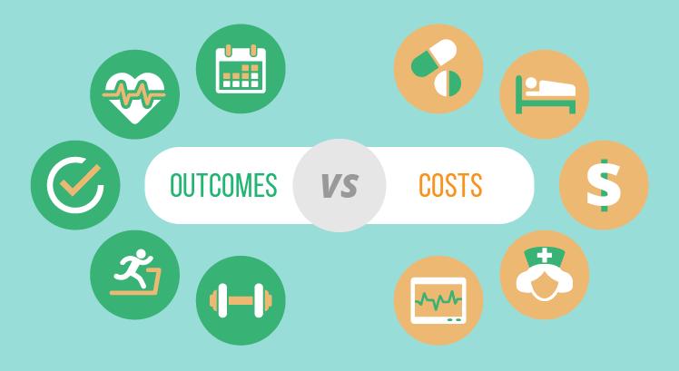Healthcare outcomes vs costs
