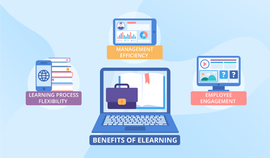 Benefits of eLearning in the workplace