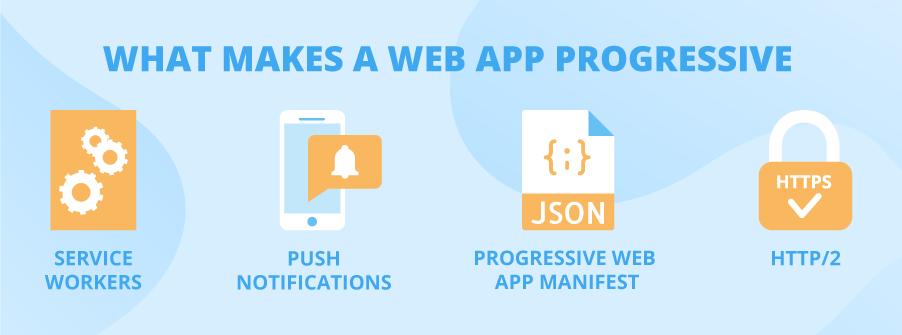 what makes a mobile app progressive?