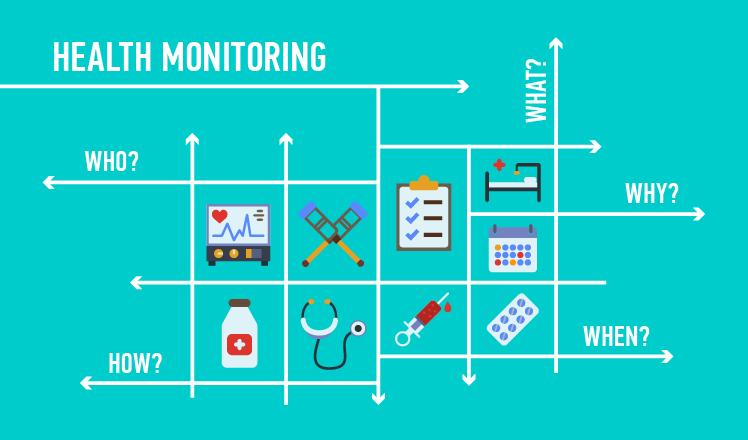 Health monitoring module