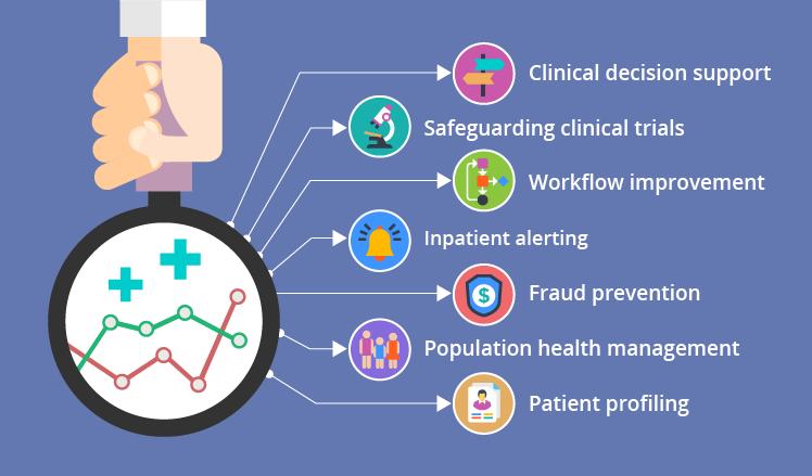 Why analyzing health data