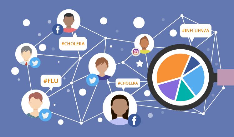 Social media data analysis