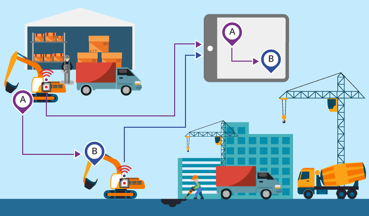 iiot and rfid industrial asset tracking
