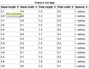 Sample of the Iris flower dataset