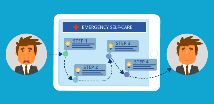 emergency mental care apps