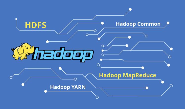 Hadoop implementation