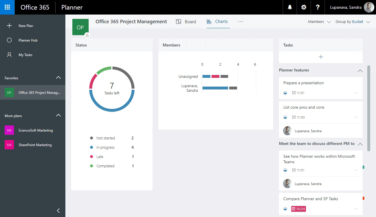 Office 365 Planner Project snapshot