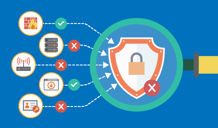 Information security breaches? - Event sources to blame