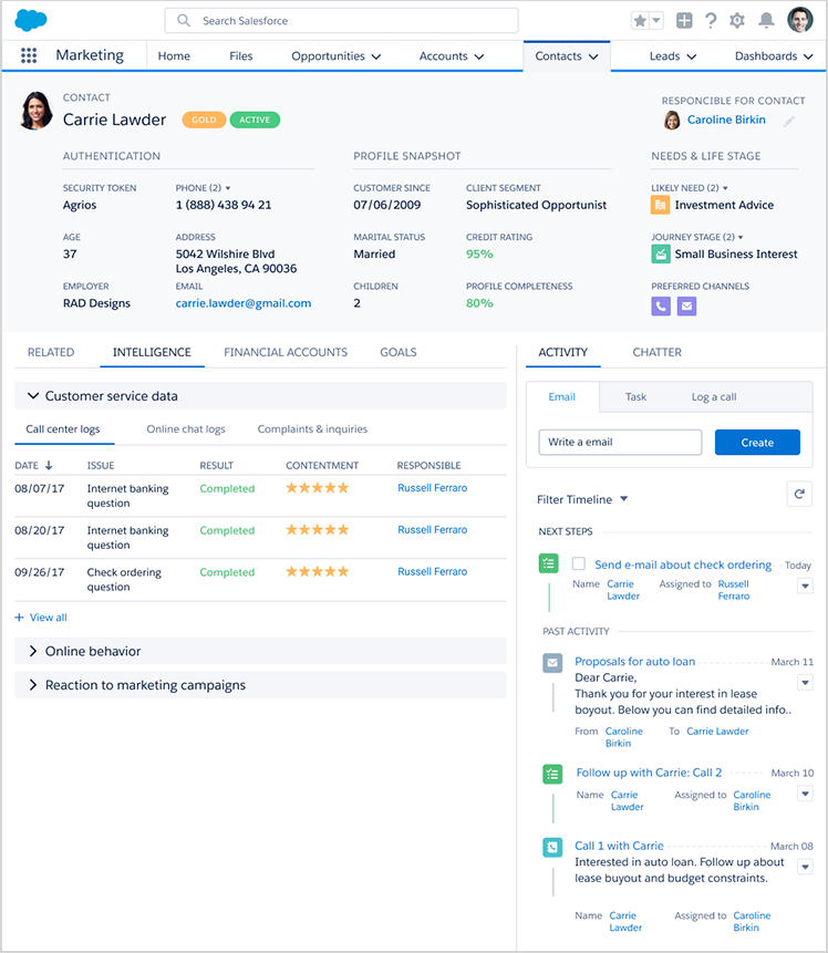 Salesforce contact management for banks