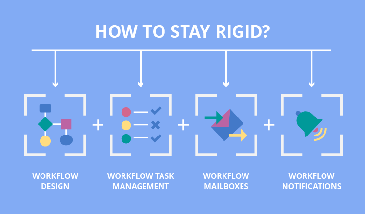 SharePoint workflows: how to stay rigid