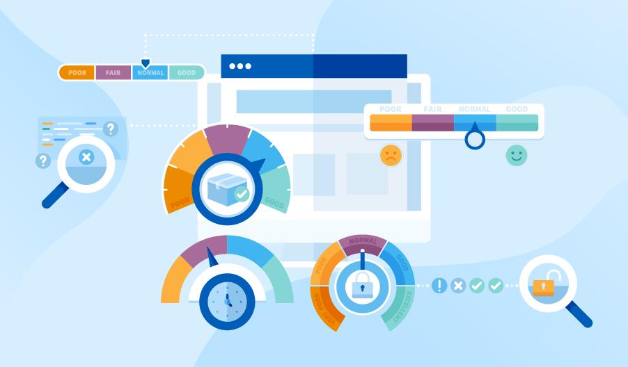 Software Development KPIs
