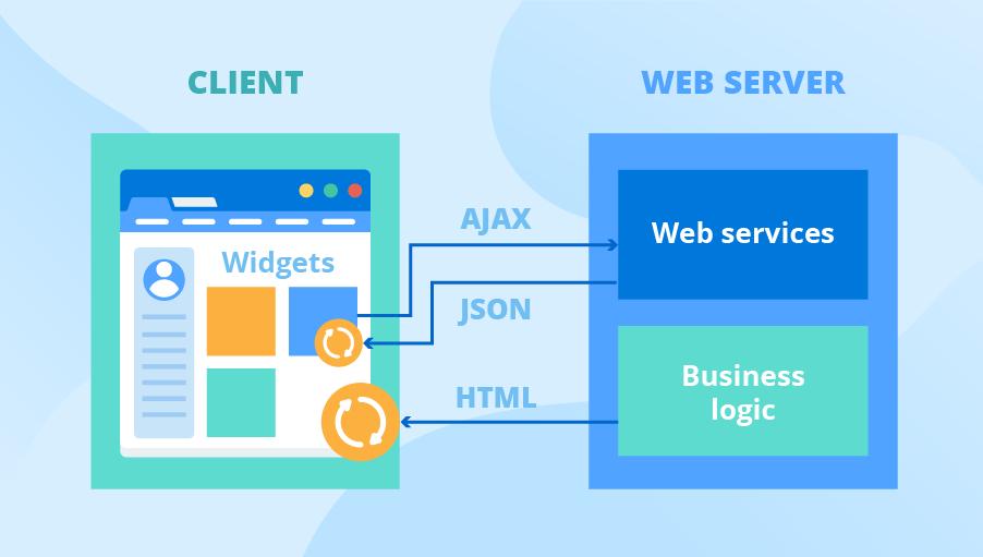 Widget web app architecture diagram