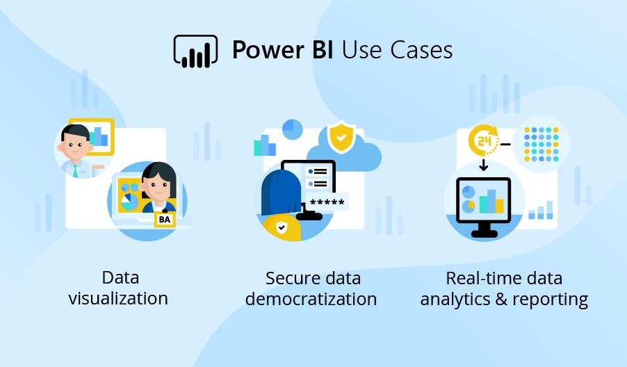 power bi use cases