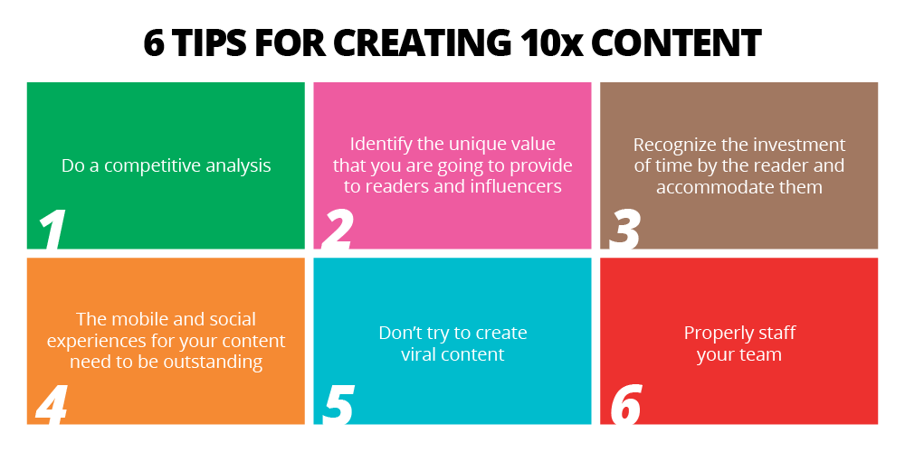 6 Tips for creating 10x content
