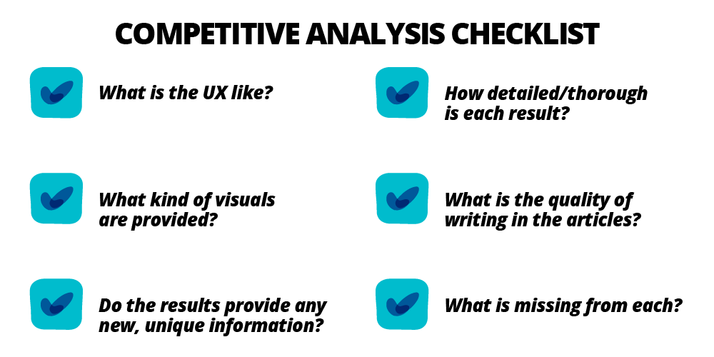 Competive Analysis Checklist for 10x Content