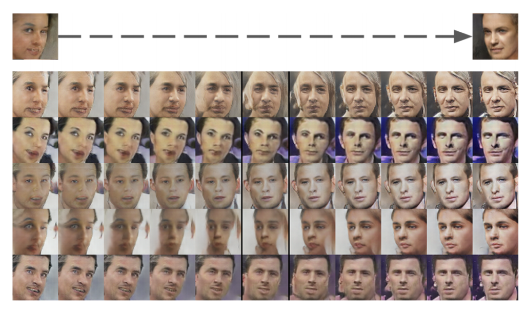 Example of Faces on a Path Between Two GAN Generated Faces