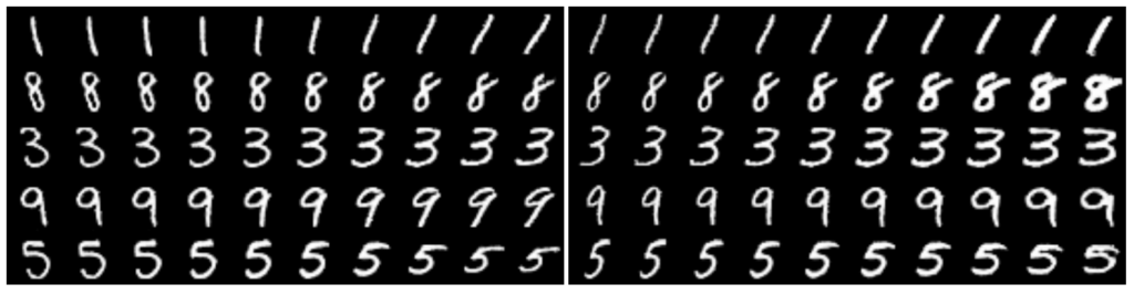 Example of Varying Generated Digit Slant and Thickness Using Continuous Control Code