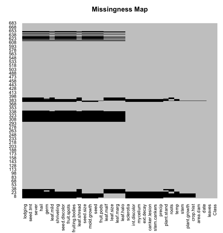 Missing Map in R