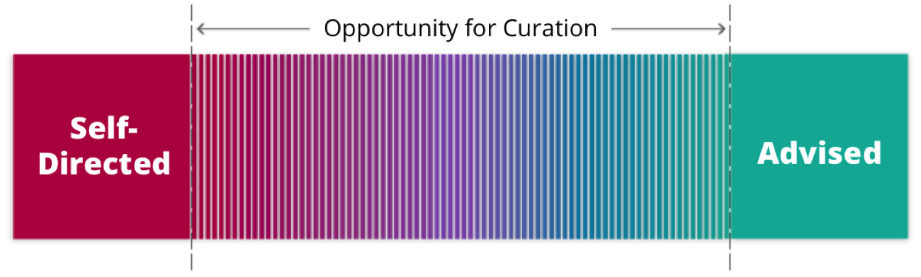 Opportunity for Curation