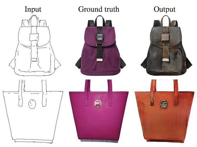Pix2Pix GAN Translation of Product Sketches of Bags to Photographs